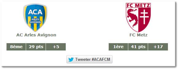 Arles - Avignon / FC Metz, les statistiques d'avant-match. Source : lfp.fr