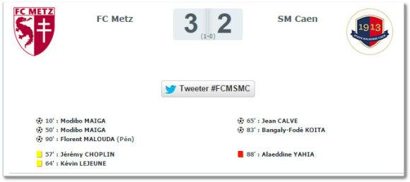 FC Metz / SM Caen : les stats d'après match. Source : lfp.fr