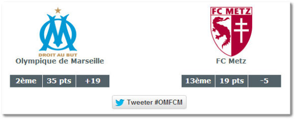 match OM - Metz décembre 2014