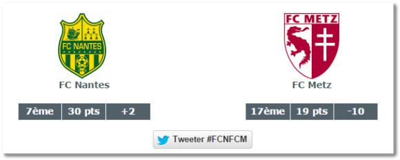 FC Nantes FC Metz janvier 2015