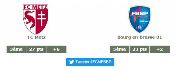 FC Metz VS Bourg en Bresse : l'avant-match. Source : lfp.fr