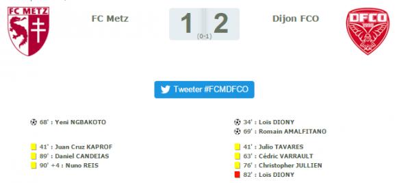 Résultat du match FC Metz / Dijon FCO de ce 12 décembre 2015. Source : lfp.fr