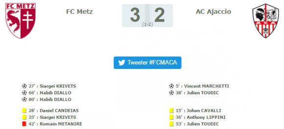 Le résumé du match FC Metz / AC Ajaccio de ce 11 mars 2016. Source : lfp.fr
