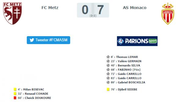 Le résumé de ce match FC Metz / AS Monaco du 1er octobre 2016. Source : lfp.fr