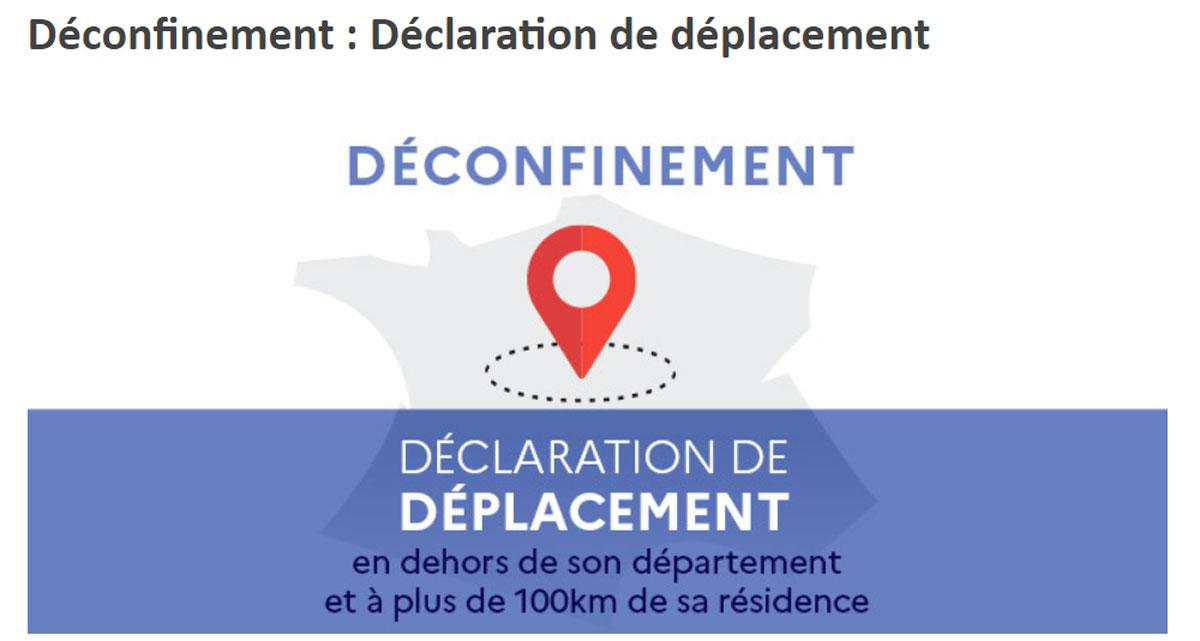 Photo of Déconfinement : une nouvelle attestation pour les déplacements de plus de 100kms